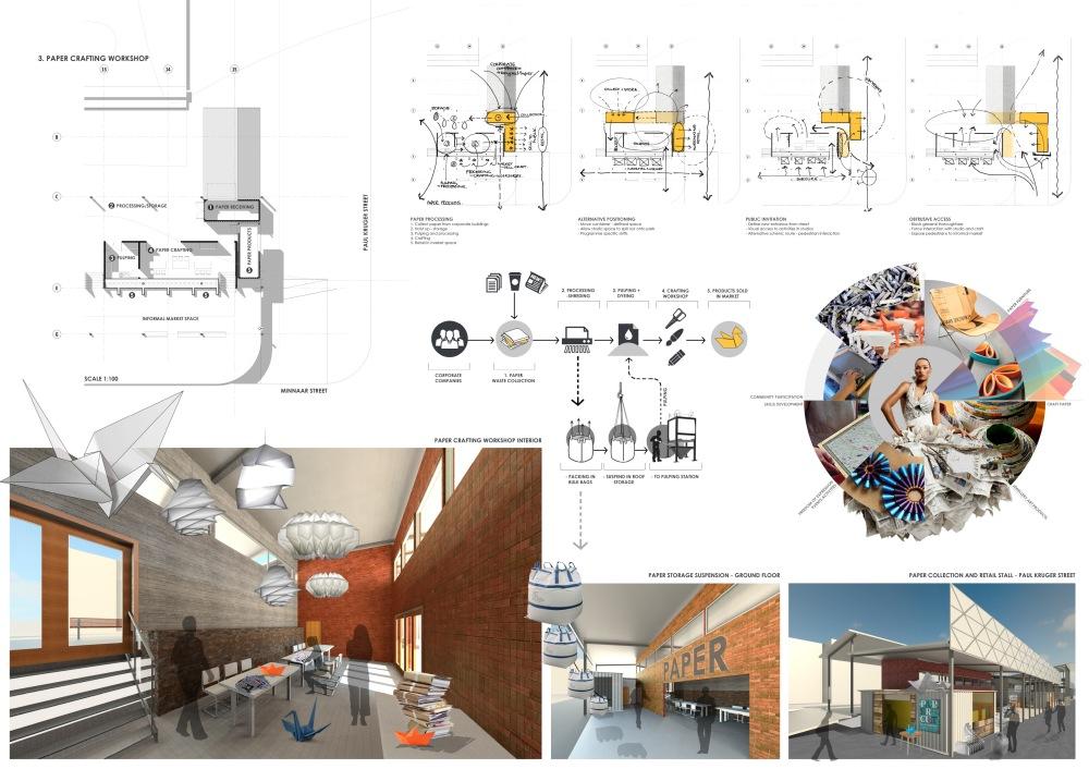 Waste Craft Centre 7