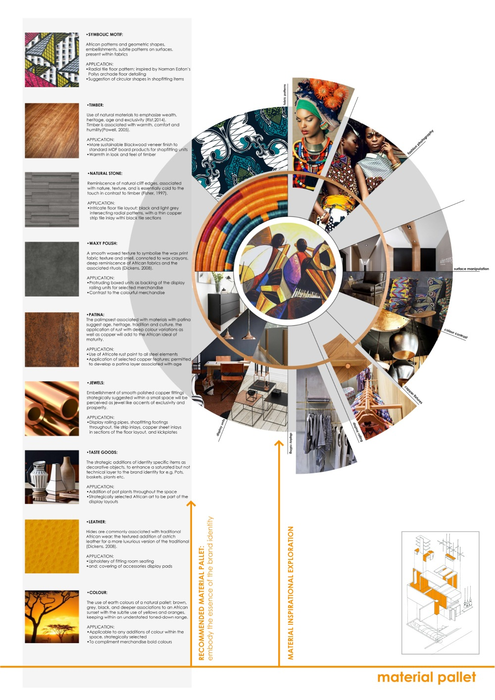 Bow Africa Presentation sheet4