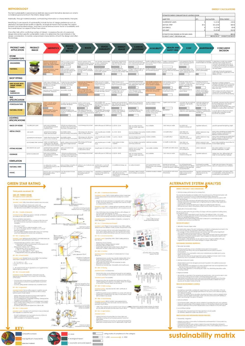 Bow Africa Presentation sheet8